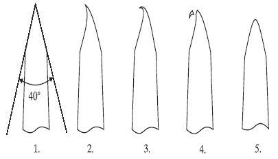Как заточить нож на бруске
