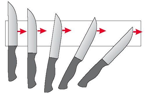 Искусство заточки ножей