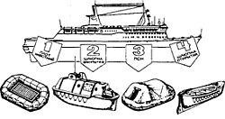 судовые коллективные спасательные средства