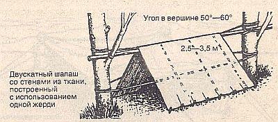 сооружение укрытий и устройство лагеря