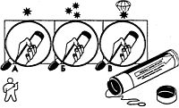 пиротехнические сигнальные средства
