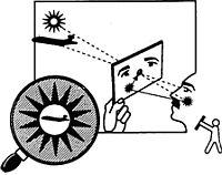простейшее сигнальное зеркало