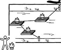 сигнальные костры разложенные на плотах