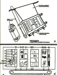 Аварийные комплекты, советы по комплектации аварийных комплектов, что входит в аварийные комплекты для походов