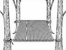 Простейшие укрытия на болоте, сильно увлажненной или очень холодной почве в аварийных условиях и экстремальной ситуации