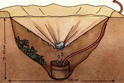 водообеспечение в пустыне