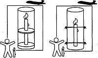 Использование свечей, жировых и керосиновых ламп, радарных отражателей, бутылочной почты в качестве сигнальных средств для подачи сигналов бедствия