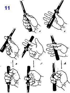 в полном круге вращения кинжала участвуют все пальцы руки