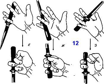 техника вращения кинжалов в руке