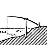 Ужение простейшей удочкой при выживании в аварийной ситуации, приемы ужения с поплавком, в отвес, с поплавком-грузом, плавом, с медленно погружающейся насадкой
