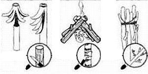Способы разведения костра под дождем и на влажной почве, подготовка места, использование в качестве топлива бензина, керосина и масел