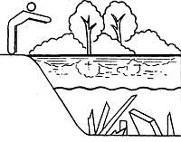 Водоемы, правила поведения на воде, помощь утопающему, меры безопасности при купании в водоемах