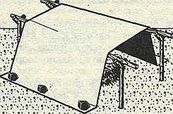 Простейшие примитивные аварийные укрытия и убежища в безлесьи и малолесьи, тканевые шалаши и навесы