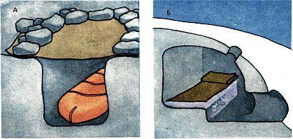 Действия потерпевших бедствие в арктике или в заснеженной тундре, строительство временного убежища из снега